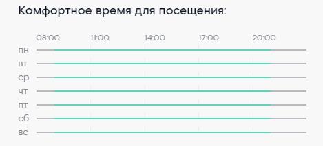 Ростелеком Москва