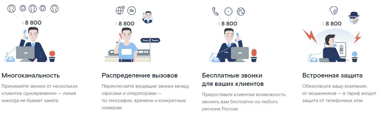 Кредиты для пенсионеров до 75 лет какие банки выдают в москве