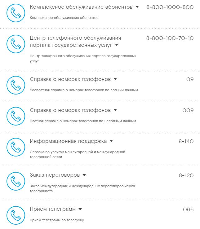 Ростелеком Усть-Кут